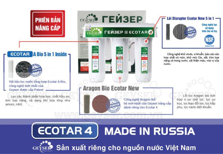 may loc nuoc nano ecotar 4 phien ban nang cap 2017