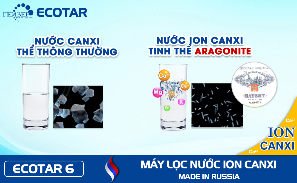 nuoc ion canxi